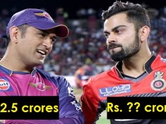 cover - 21 Of Your Favourite IPL Players And Their Salaries.!!