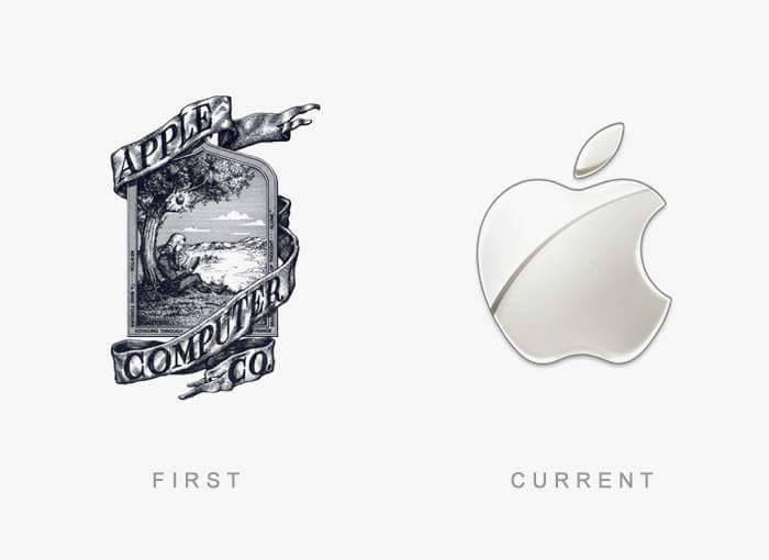 2 - The Evolution Of These 30 Famous Logos Will Shock You.!!