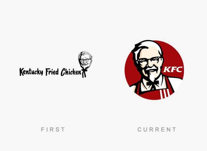 30 - The Evolution Of These 30 Famous Logos Will Shock You.!!