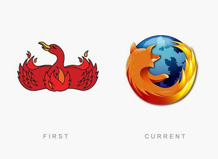 5 - The Evolution Of These 30 Famous Logos Will Shock You.!!
