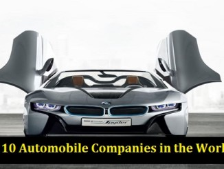 cover  - Top 10 Automobile Companies In The World.!!