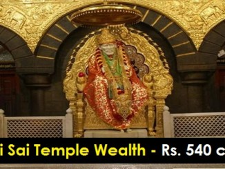 cover - You Will Be Shocked To Know About These 9 Wealthiest Temples In India.!!