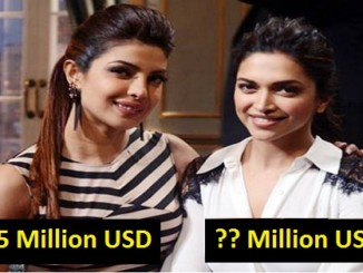featured image - Top 10 Richest Indian Actresses Their Net Worth.!!